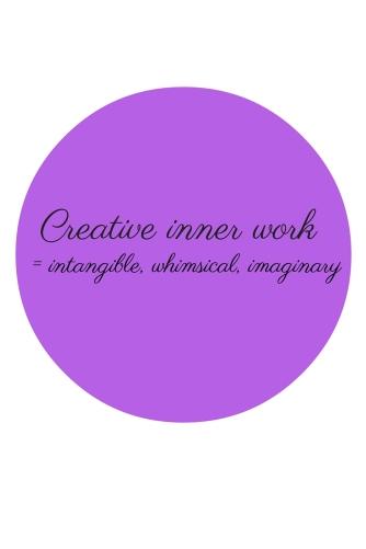 Creative inner work