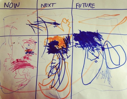 An accidental collaboration with my young child leads to a new exercise: let your kid draw all over your planning chart, then interpret the ink blots -- what do they tell you about your now/next/future plans?